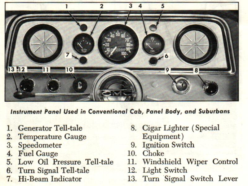 Dashpanel 6266 gmc instrument cluster 1966 fairlane wiring diagram at aneh.co