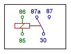 satern vue horn relay wiring diagram horn relay wiring diagram 85 86 87 87a 30