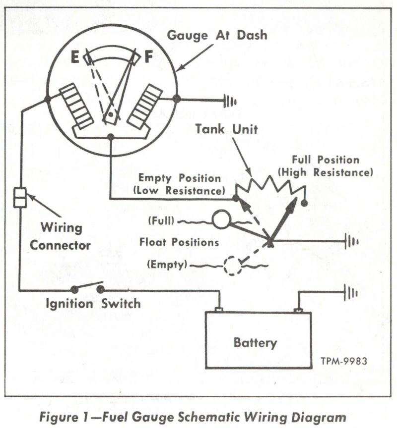 FuelGaugeCircuit 01 fuel gauge wiring diagram chevy chevy fuel gauge circuit \u2022 wiring autometer fuel level gauge wiring diagram at gsmx.co
