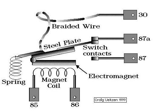 12 Volt Horn Relay Wiring Diagram