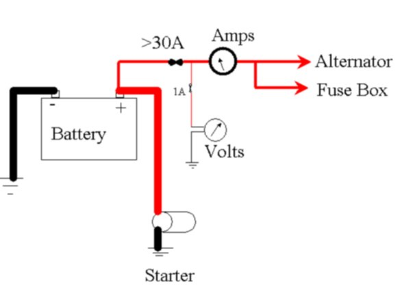 Ammeter on 12 volt voltage regulator diagram