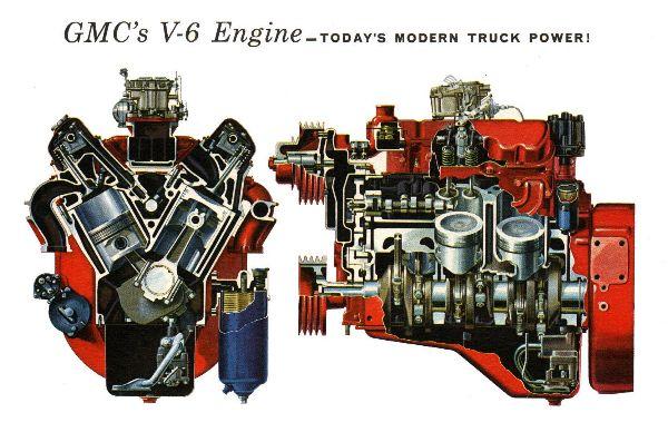 Engine Crosssm on General Motors 60 V6 Engine