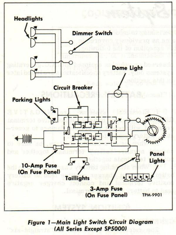 headlight trouble shooting rh 6066gmcguy com