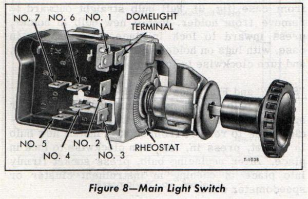 [1960-63 light switch] [1964-66 light switch]