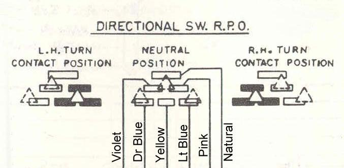 6061 turn diagram electrical help Basic Turn Signal Wiring Diagram at edmiracle.co