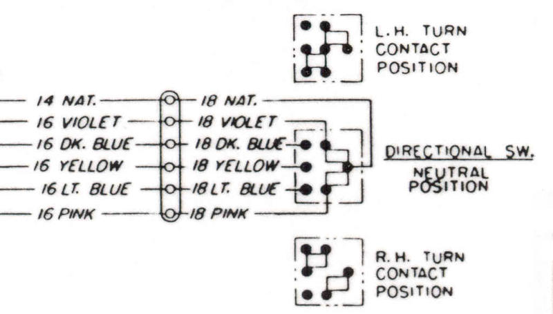 62 turn diagram electrical help Basic Turn Signal Wiring Diagram at edmiracle.co